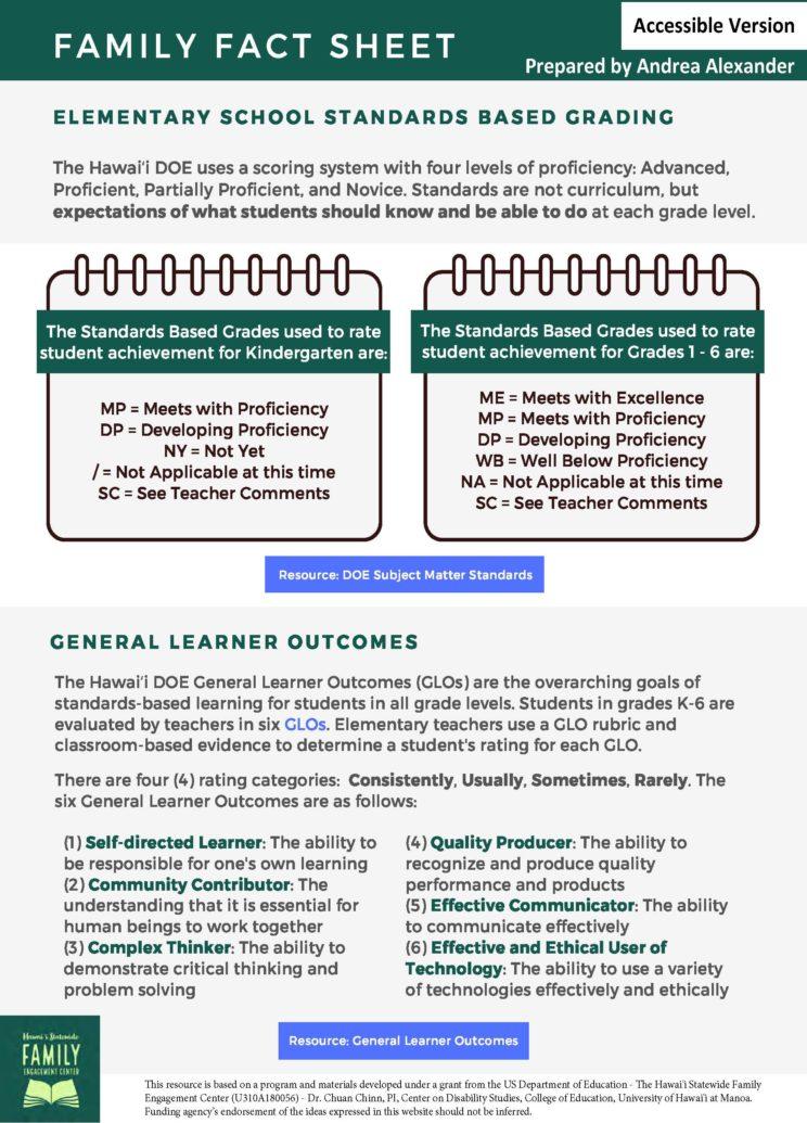 Thumbnail of the Report Card Fact Sheet