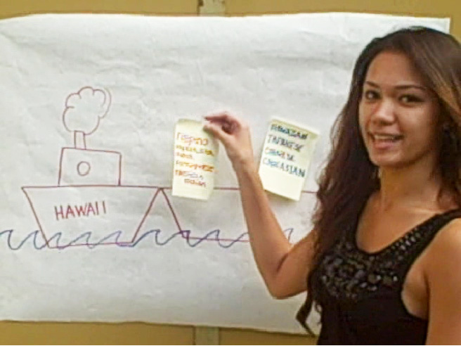 A teacher adding a postKiwila Project